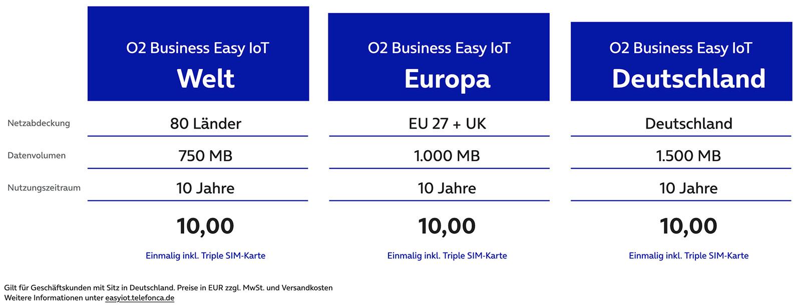 o2_Business_Easy_IoT-Tarifoptionen